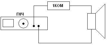 izmer-1