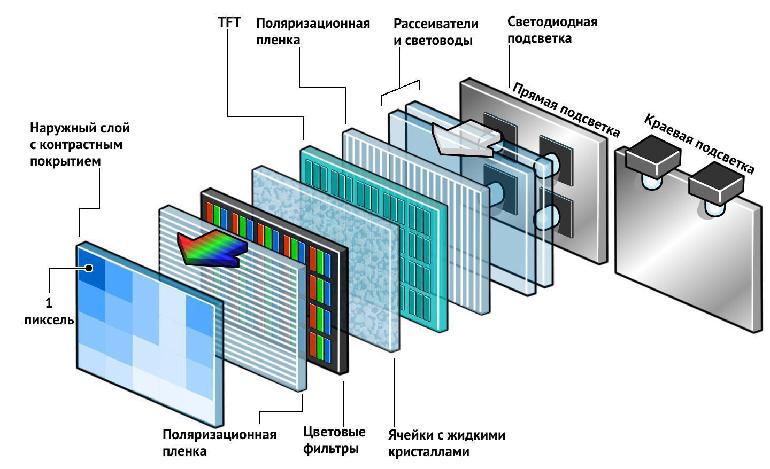 plazmennaya-panel-printsip-raboty