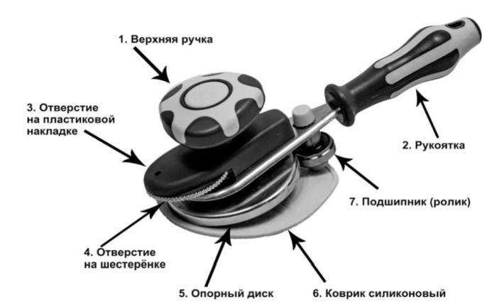 устройство закаточного ключа для банок