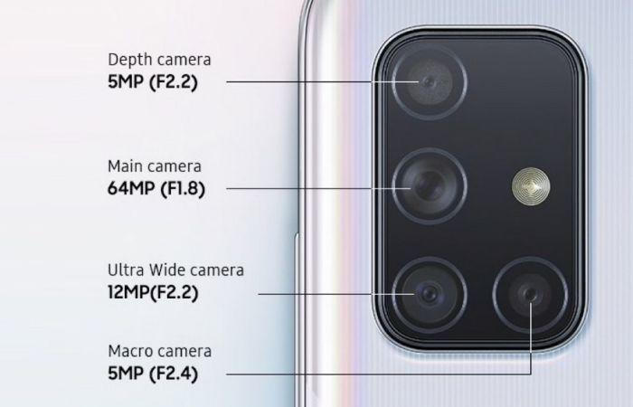 виды камер смартфонов